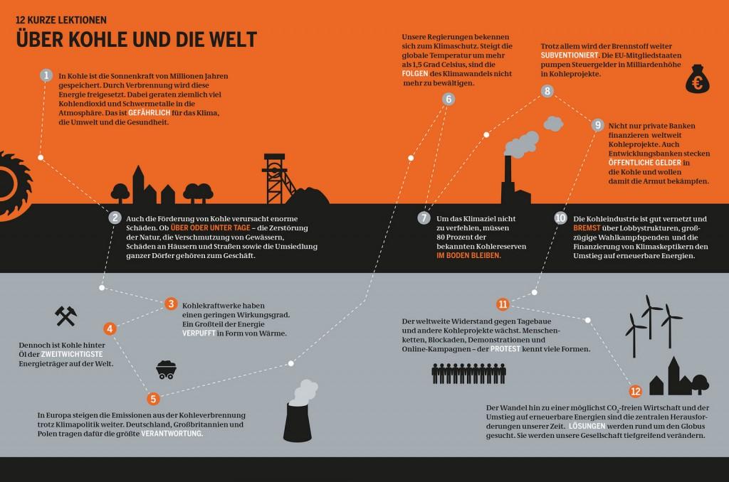 CC-BY-NC-ND Heinrich-Böll-Stiftung
