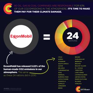 CJP_exxon_infographic_revised-720x720