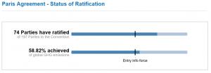 pa-ratification
